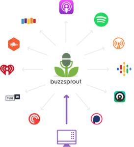 Buzzsprout directory distribution