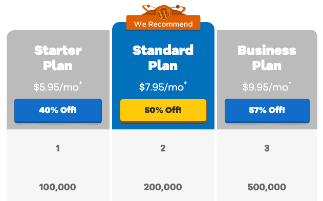 HostGator managed WordPress hosting pricing comparison