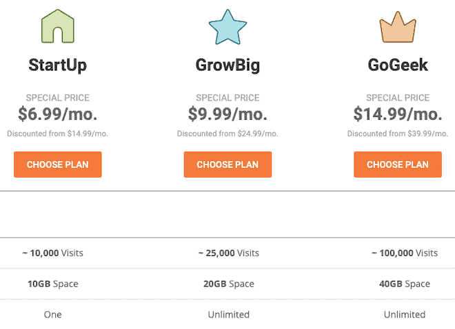SiteGround WordPress hosting pricing comparison