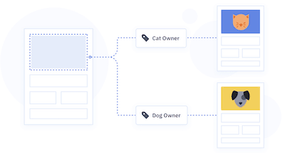 ActiveCampaign dynamic content based on tags