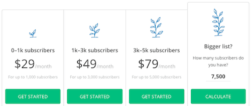 convertkit pricing table