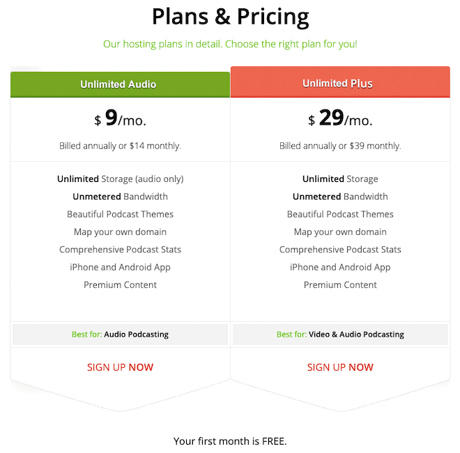 Podbean pricing with free month activated