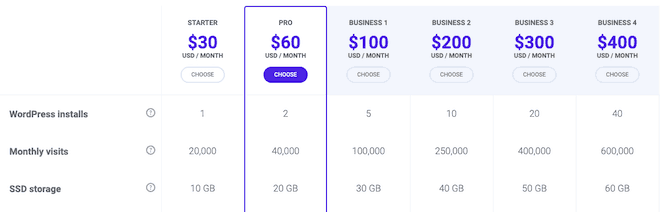 Kinsta pricing plan comparison with new disk space storage